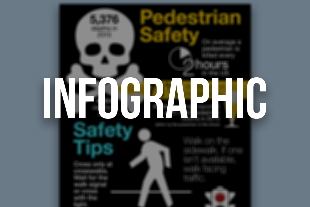 Infographic: Pedestrian Safety