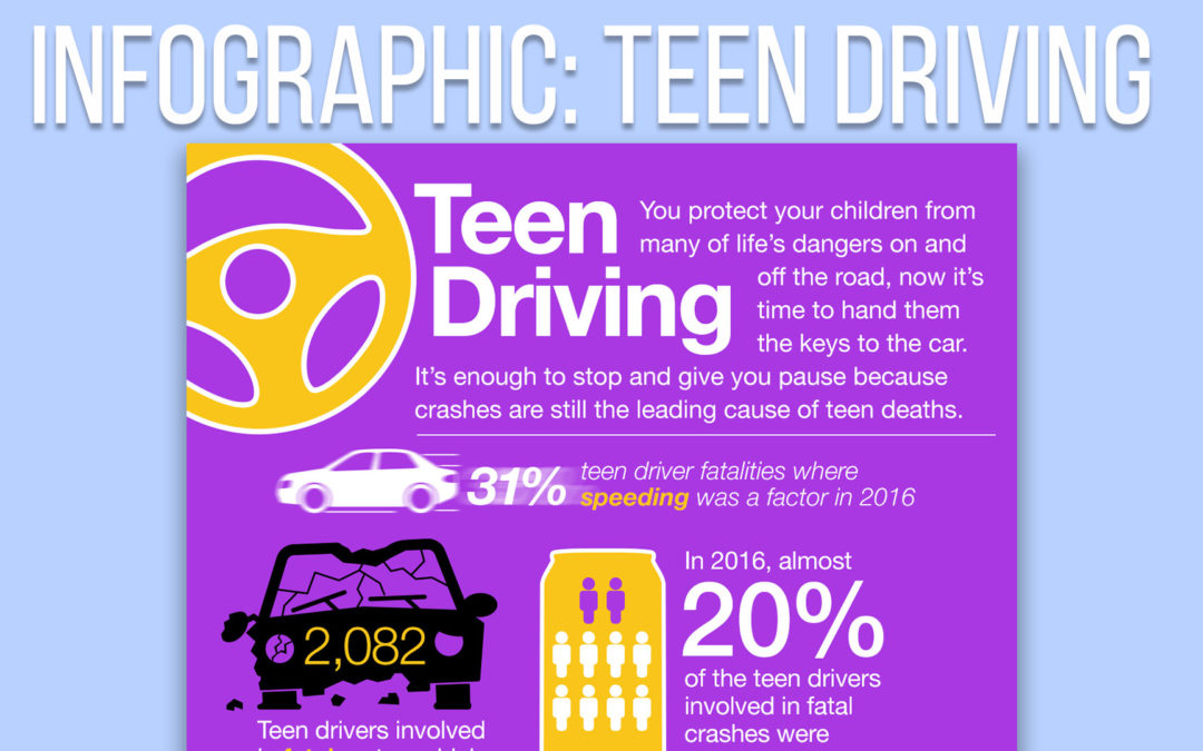Infographic: Teen Drivers