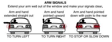 oklahoma traffic laws: arm signals