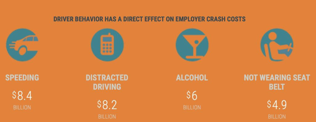 How driver behavior influences cost