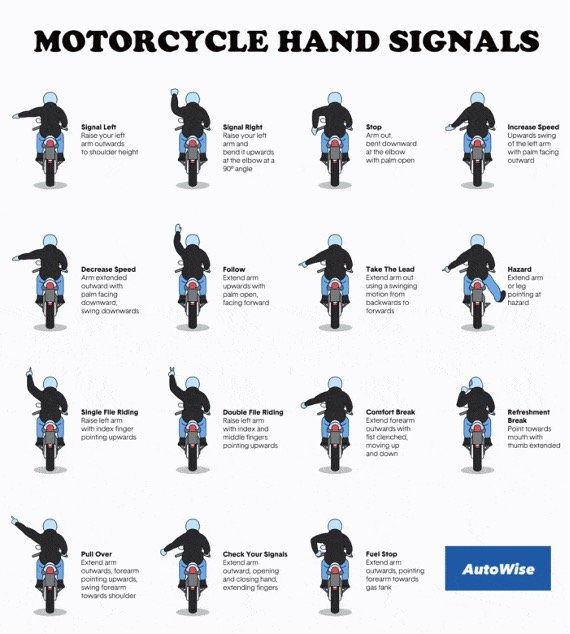 Hand Turn Signals: Should You Ever Use Them?